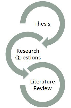 Action research review of literature